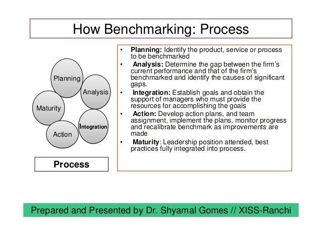 Benchmarking Hr Practices (Focused on Gender Diversity) Essay Sample