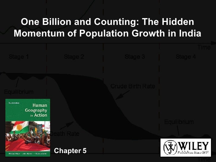 Chapter 5 One Billion and Counting: The Hidden Momentum of Population Growth in India