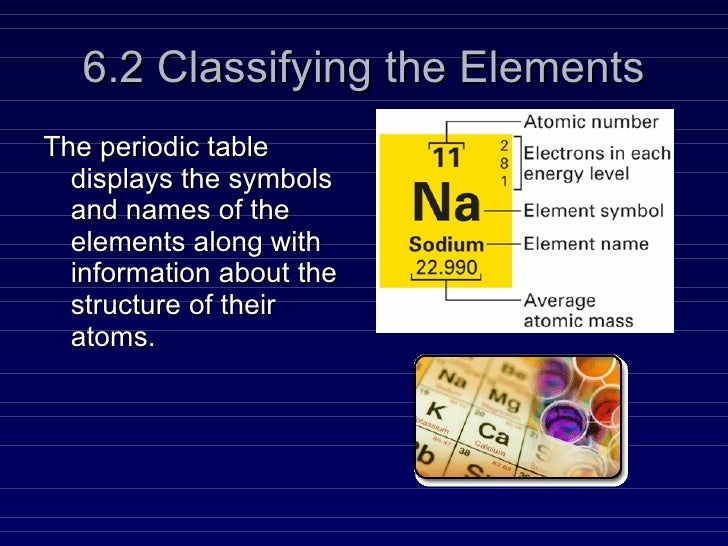 The periodic table 13 62 classifying the elements ullithe periodic table displays the symbols and names urtaz Images