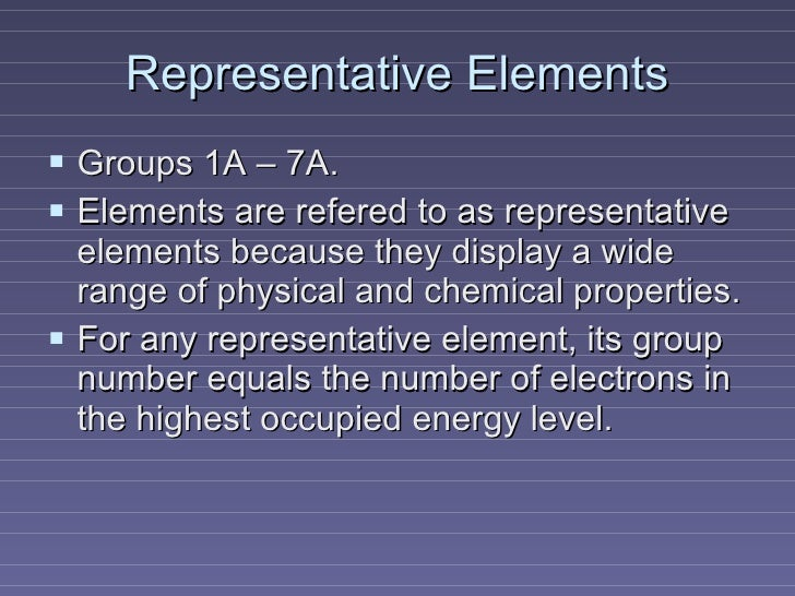 The periodic table representative elements urtaz Images