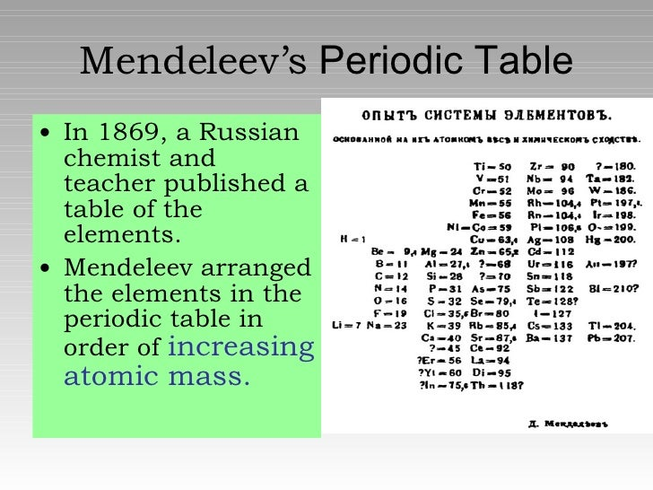 The periodic table mendeleevs periodic table urtaz Image collections