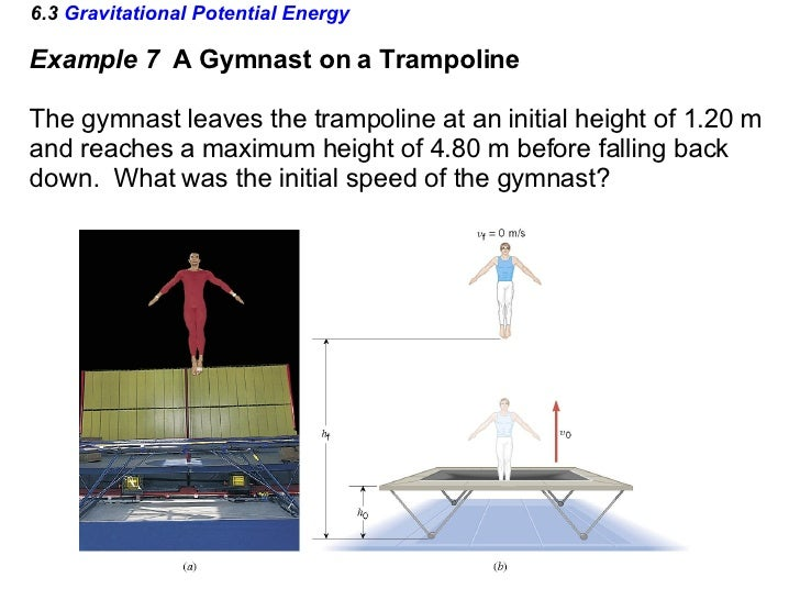 Ap Physics Chapter 6 Powerpoint