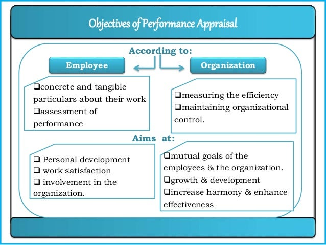 acounting information in performance measurement Best practice in performance innovation used budgets and performance measurement systems to provides information about the accounting.