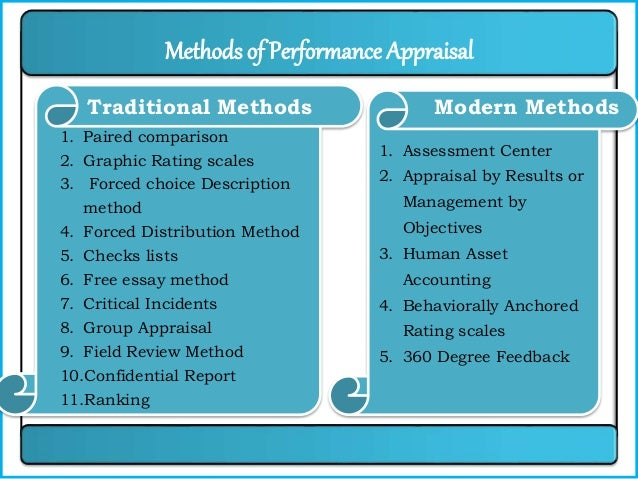 traditional methods of performance appraisal