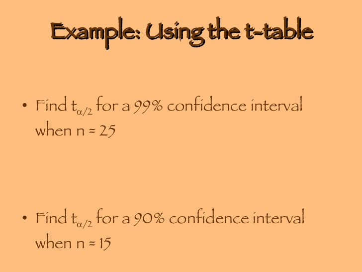 Chapter 7 confidence intervals and sample size for T table 99 confidence interval
