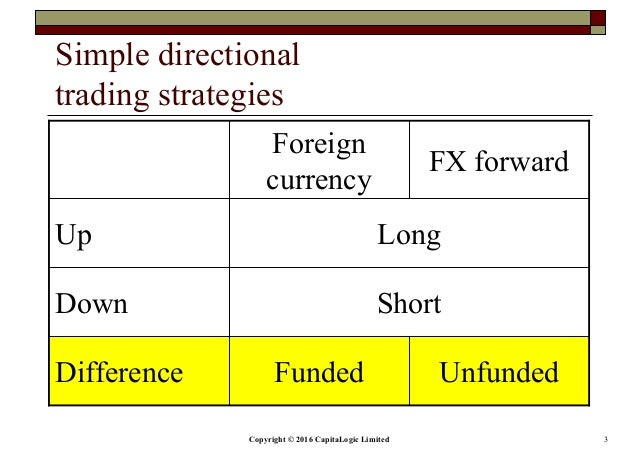 Structured products trading strategies