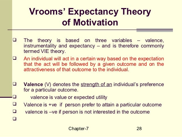 vrooms expectancy theory Vroom's expectancy theory research at cambridge expectancy employees have different expectations and levels of confidence about what they are capable of doing.