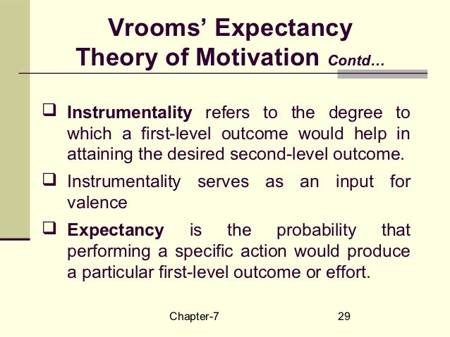 essays on victor vroom Anti essays offers essay examples to help  the expectancy theory was proposed by victor vroom of yale school of management in 1964 vroom stresses and.