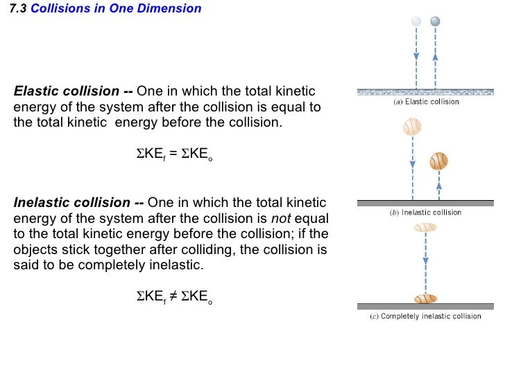 How To Calculate Kinetic Energy After Collision