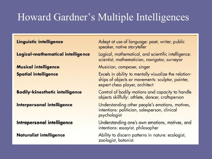 Gardners theory of intelligence essay