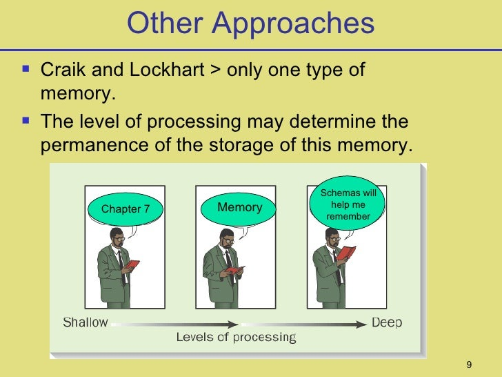 craik and lockhart a theory of the levels of processing and memory Memory stores and levels of processing i duplex theory of memory a  historical origins:  defining depth (craik & lockhart, 1972) 2 effect of orienting  tasks.