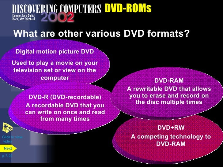 How to Erase Files on a DVD-RW