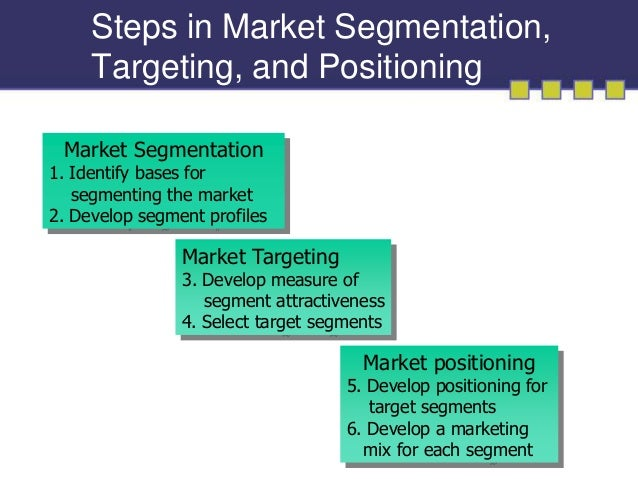 the concept of international market segmentation Combinations of methods of international market segmentation method segmentation market segmentation by- sunit kumar mishra • concept and definition the concept of market segment is based on the fact that the market of commodities are not.