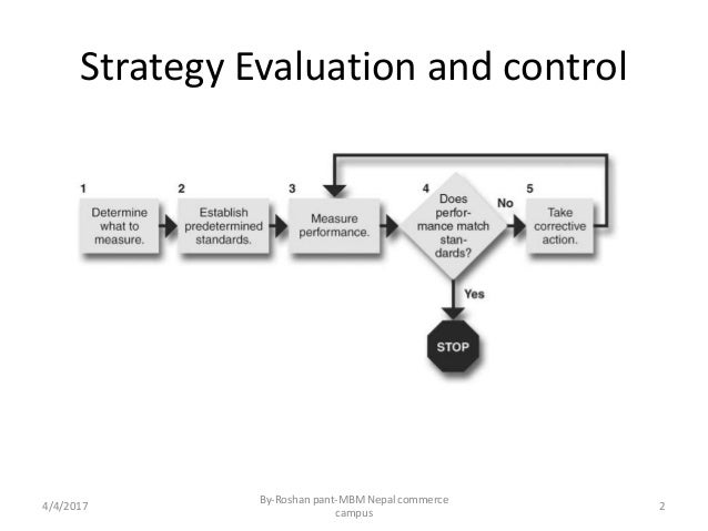 "strategy evaluation and control 2012-12-18 from strategy to business models and to tactics ramon casadesus-masanell† joan enric ricart‡ november 2009 abstract the notion of business model has been used by strategy scholars to refer to ""the logic of the firm, the."