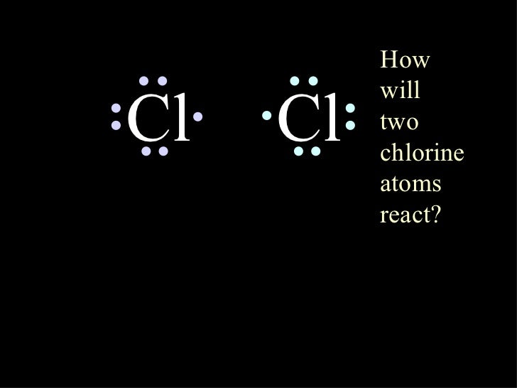 Chapter 8 Covalent Bonds