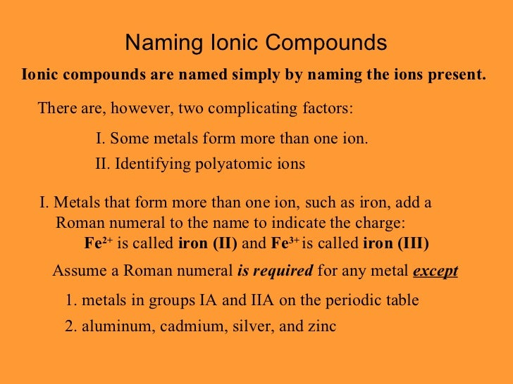 Chemical names and formulas naming ionic compounds urtaz Choice Image