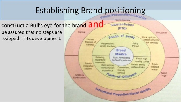 masstige brand positioning Masstige: the affordable way of owning luxury a masstige brand that aims to imitate these the positioning of masstige brands is important to its.