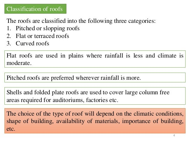 Chapter 9 Roofs Amp Roofs Coverings