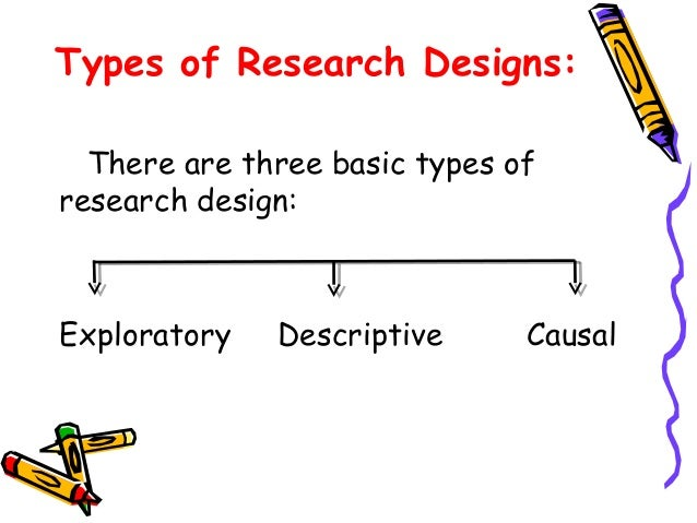types of dissertation research Different types of dissertation considerations are of the utmost importance in social science research for an undergraduate dissertation.