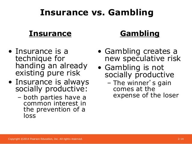 Chapter 02 - Insurance and Risk