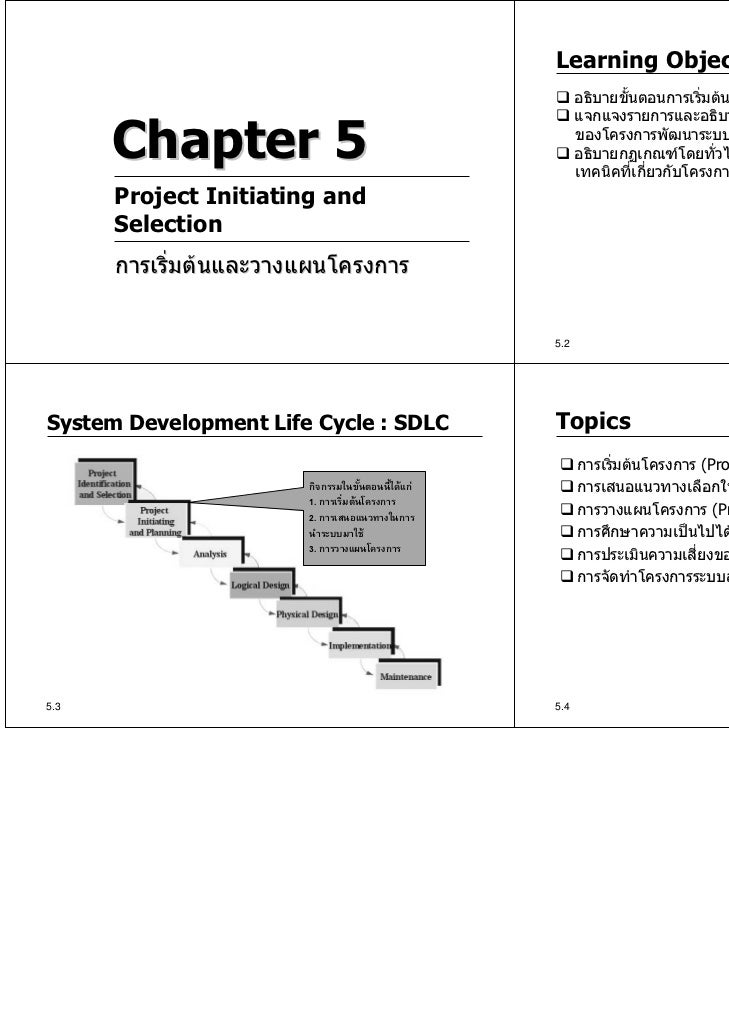 Learning Objectives                                                         อธิบายขั้นตอนการเริมตนและวางแผนโครงการพัฒนาระ...