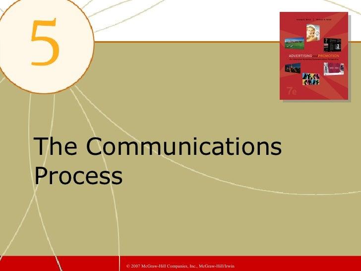 The Communications Process ©  2007 McGraw-Hill Companies, Inc., McGraw-Hill/Irwin