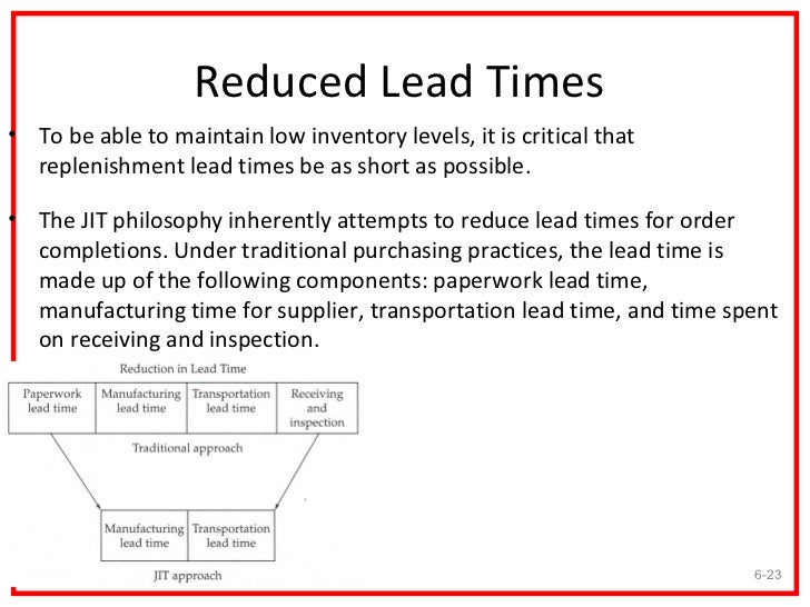lean manufacturing is to reduce the lead time Start studying sco ch 7 learn vocabulary, terms, and more with flashcards a lean manufacturing methodology for reducing setup time to less than a single digit reducing setup time is important in lean production systems because it increases available capacity.
