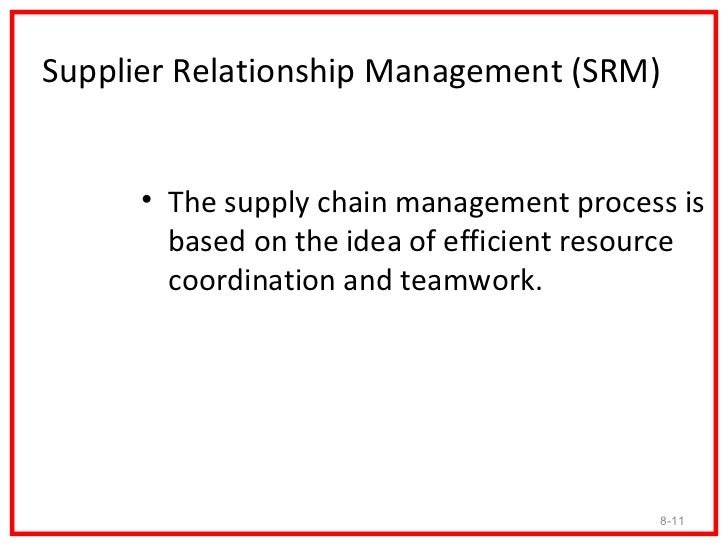 Supplier Relationship Management (SRM)      • The supply chain management process is        based on the idea of efficient...