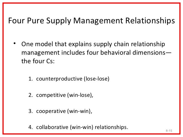 Four Pure Supply Management Relationships • One model that explains supply chain relationship   management includes four b...