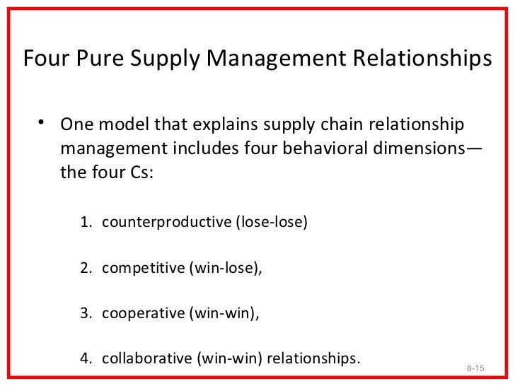 Disadvantages of supplier relationship