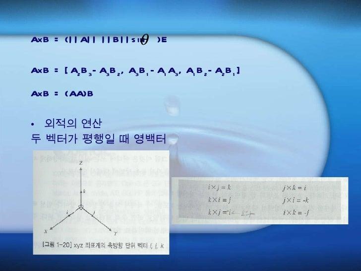 <ul><li>AxB = (  A     B  sin  )E </li></ul><ul><li>AxB = [A 2 B 3 -A 3 B 2 , A 3 B 1 -A 1 A 3 , A 1 B 2 -A 2 B 1 ] </li><...