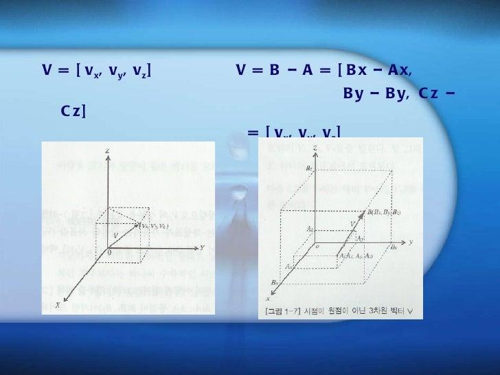 <ul><li>V = [v x ,   v y ,   v z ]     V = B – A = [Bx – Ax, </li></ul><ul><li>  By – By, Cz – Cz] </li></ul><ul><li>  = [...