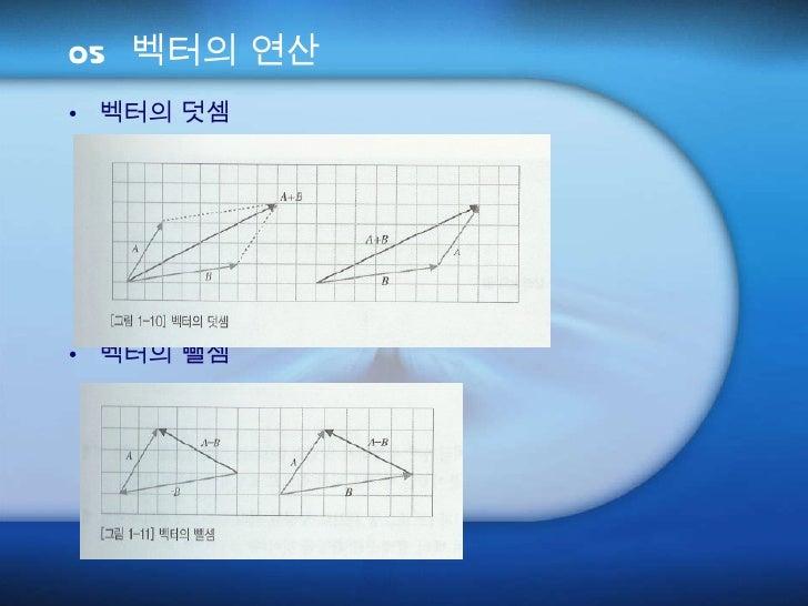 05 벡터의 연산 <ul><li>벡터의 덧셈 </li></ul><ul><li>벡터의 뺄셈 </li></ul>
