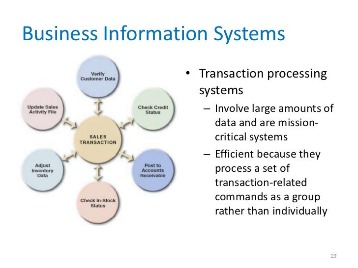 An introduction to the analysis of an information system is