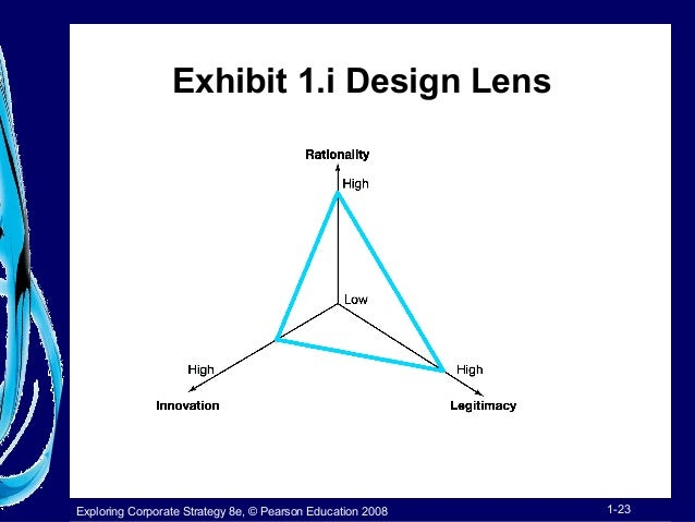 strategic lenses Strategic, political, and cultural  by including the political and cultural lenses in our analysis to enhance under-standing of the factors and drivers of it.