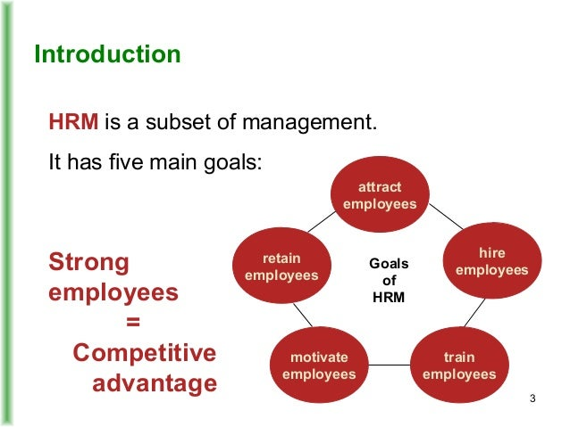 shell in hrm Human resource management entails a set of formal systems and processes carried out for the management of employees in an organisation factors relating to management of people vary within a company and across situations (mathis et al, 2011.
