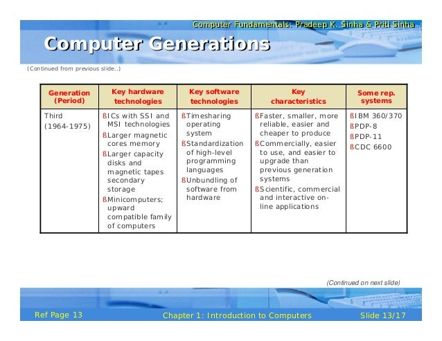 computer and page ref