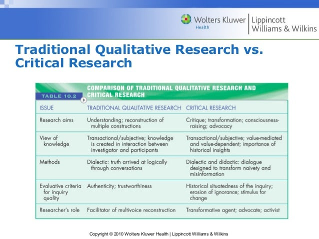 Traditional research vs action research