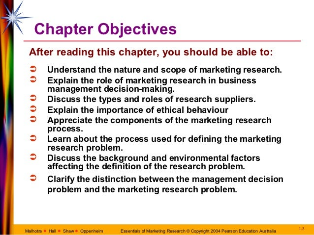 What is the role of marketing research in decision making?