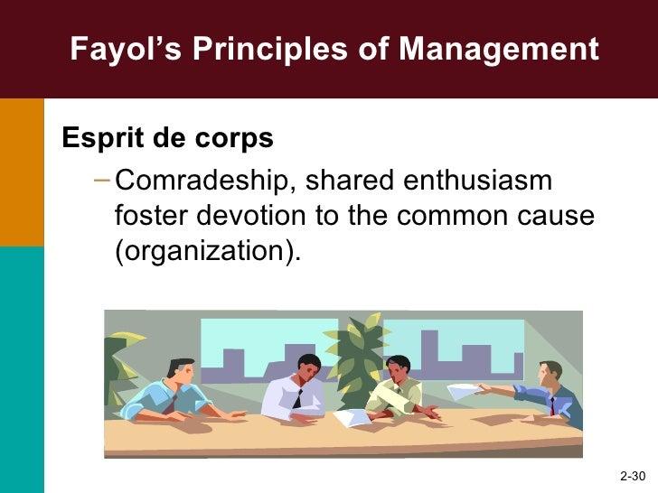Management Chapter02