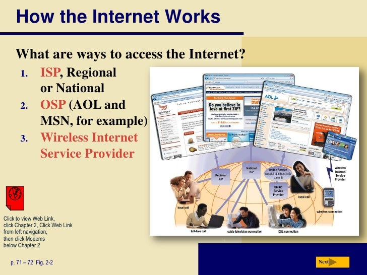 the description of the internet and world wide web The world wide web for let's start with a cliche' one line description of what the world wide web what's the deal with internet explorer, netscape, and web.