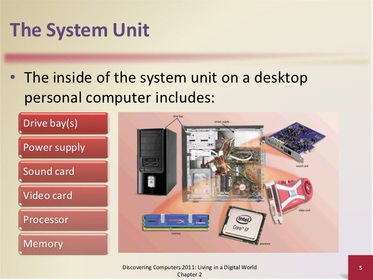 the component of system unit View the_components_of_the_system_unit from cs 101 at yakın doğu üniversitesi chapter four the components of the system unit objectives after completing this chapter, you will be able to: 1.