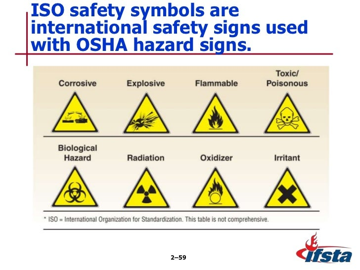 Safety Signs Symbols And Labels In A Medical Office Images Meaning