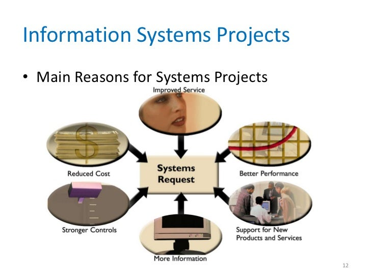 the main role of a computer systems analysts Systems analysis & design research paper starter improving the design and function of computer systems that information systems is the main role of is.