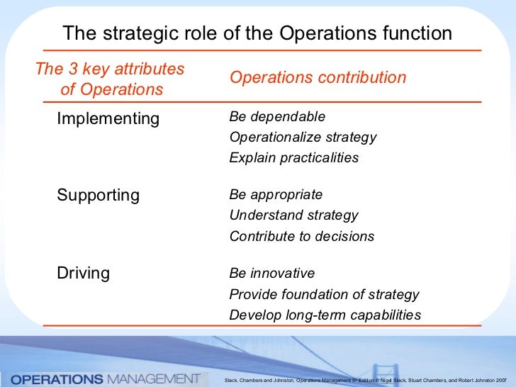 the role of an operations manager 5 management traits of an operations manager overseeing the operations of any business is a career in which the right business-minded individual can truly succeed an operations manager is tasked with ensuring that operations are both efficient and effective.