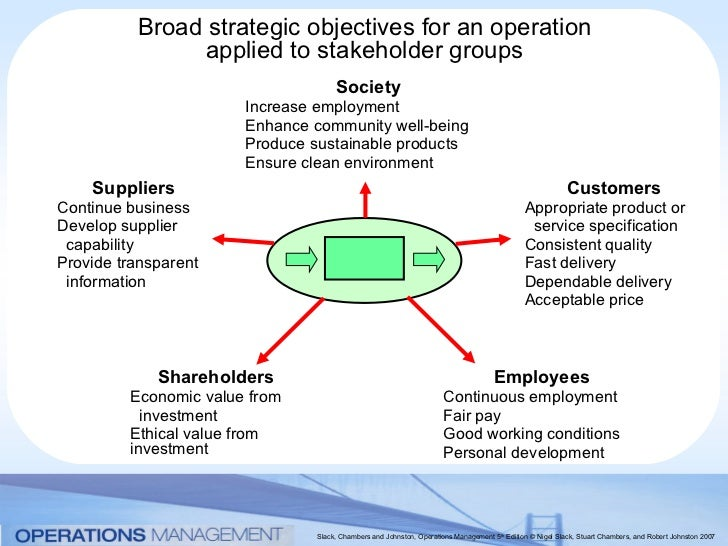 hank kolb case operations management Management is a key element in the improvement in productivity in businesses worldwide establishing a creative advantage through operations requires an understanding of how the operations and supply chain functions contribute to productivity growth the reality of global.