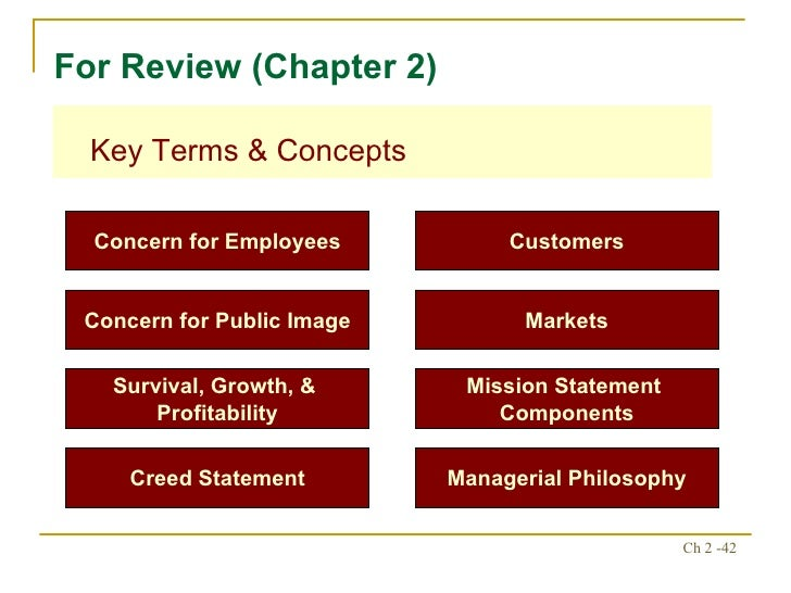 pepsico a summary of the concern Summary the principal activities of the coca-cola comparison of coca cola and pepsi essay the primary concern is how and what type of advertising tools.