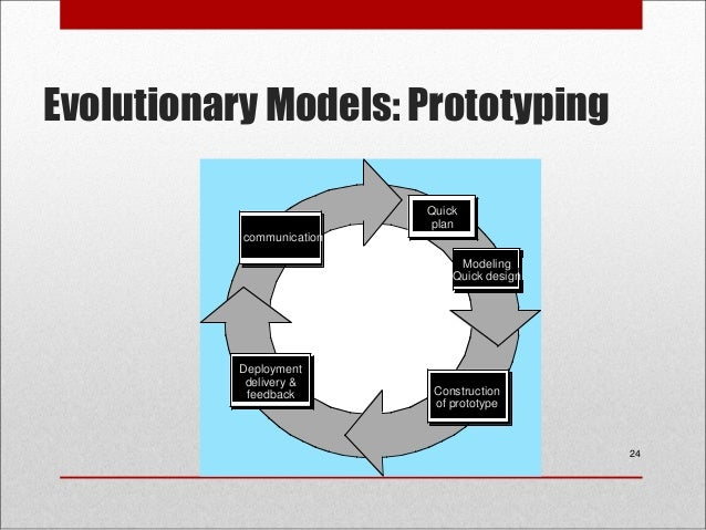 Process models in software engineering evolutionary models prototyping ccuart Gallery