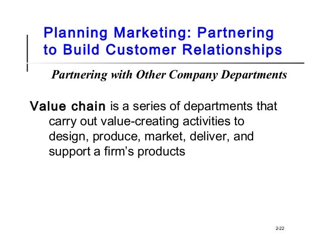 Company and marketing strategy partnering to