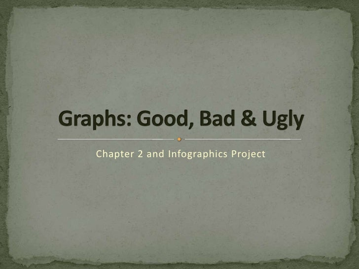 Chapter 2 and Infographics Project<br />Graphs: Good, Bad & Ugly<br />